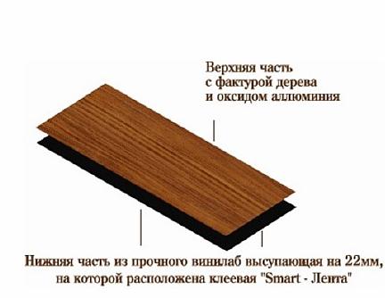 Строение винилового ламината